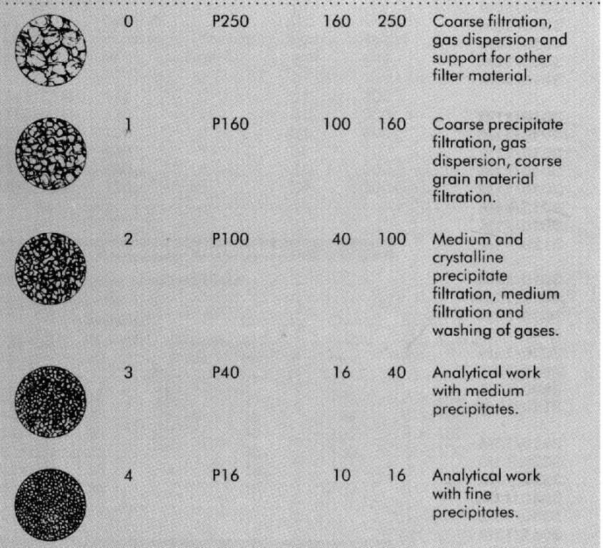 Sintered disc information